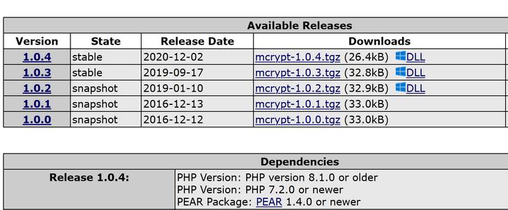 Актуальные выпуски (релизы) mcrypt в исходных кодах